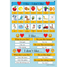 Like - don't like Poster